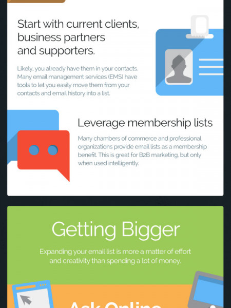 Building a Killer Email List From Scratch  Infographic