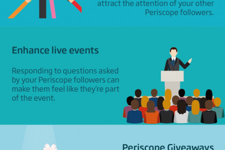 How to build audience with Live Broadcast App Infographic