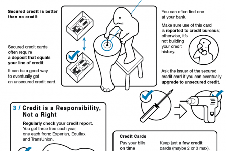 How to Build Credit for Students Infographic