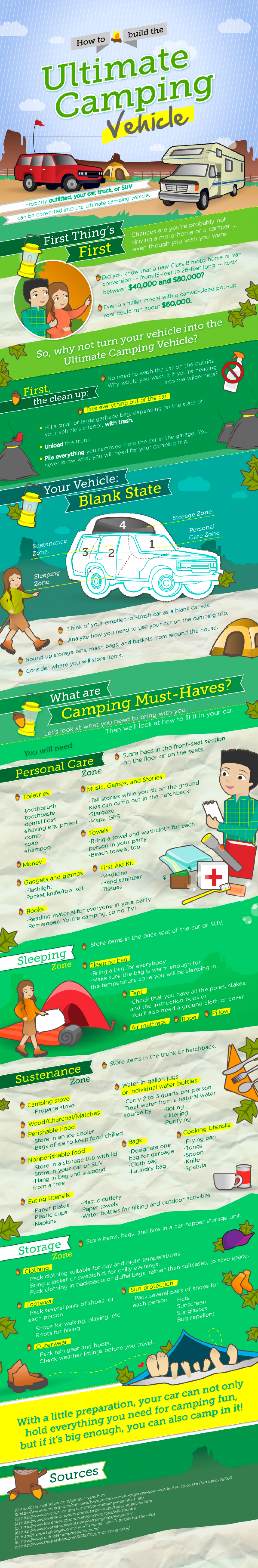 How to Build the Ultimate Camping Vehicle Infographic