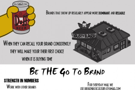 How to Build Your Brand Online: Simpson's Edition Infographic