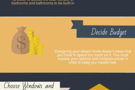 How To Build Your New Home Infographic