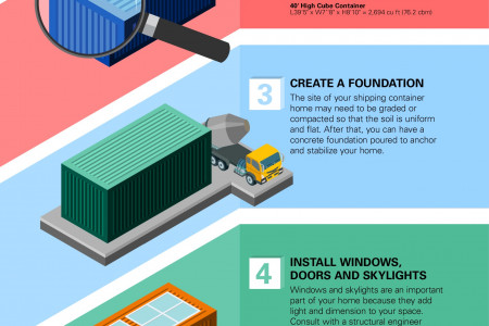 How to build your shipping container home Infographic