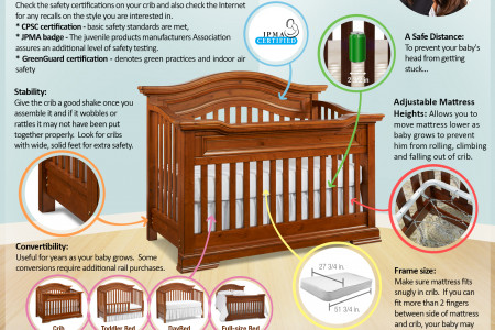 How to Buy a Crib Infographic
