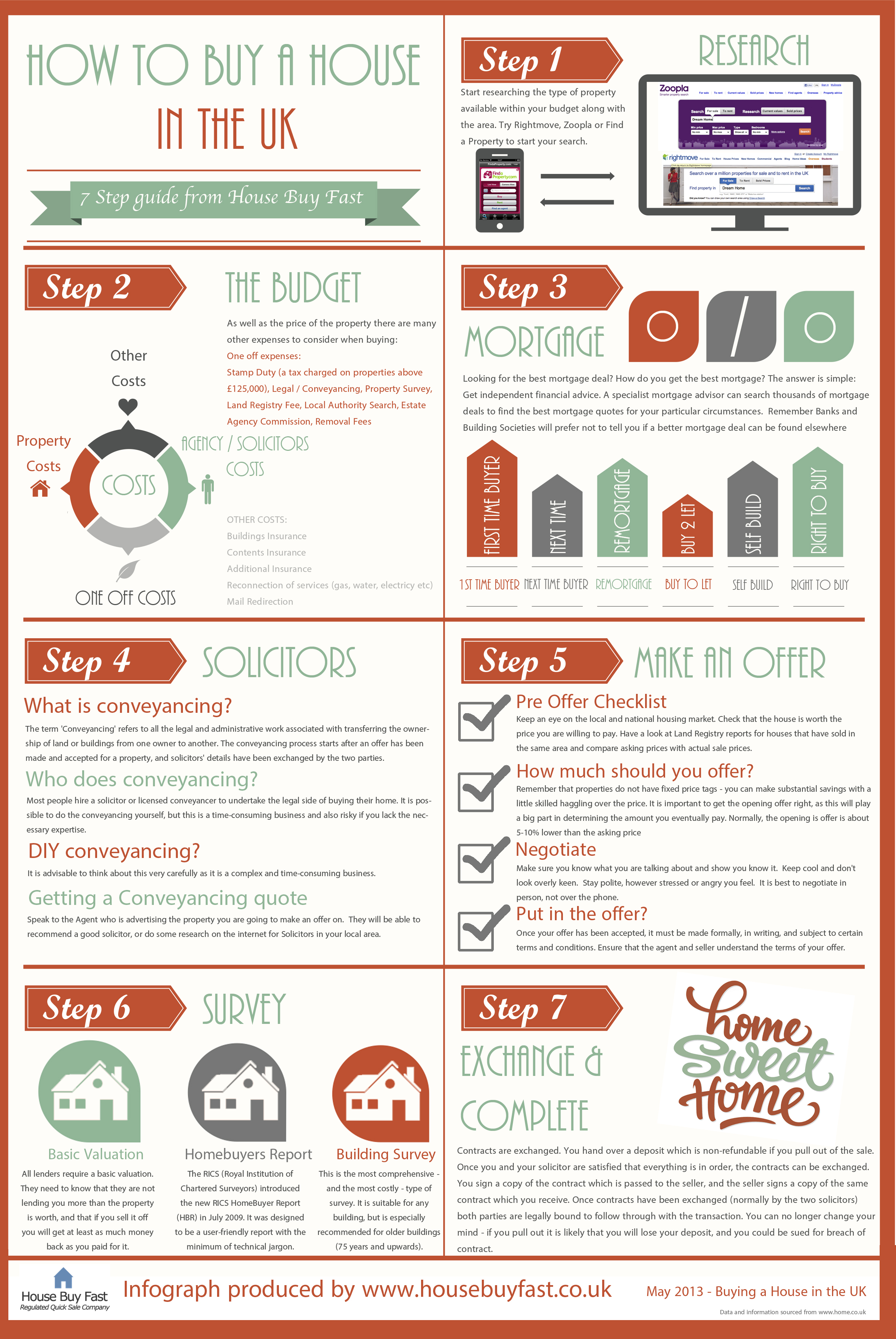 How To Buy A House In The Uk Visual
