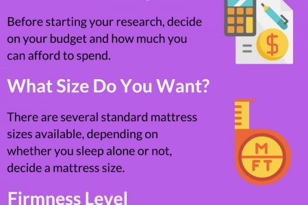 How To Buy A New Mattress Infographic