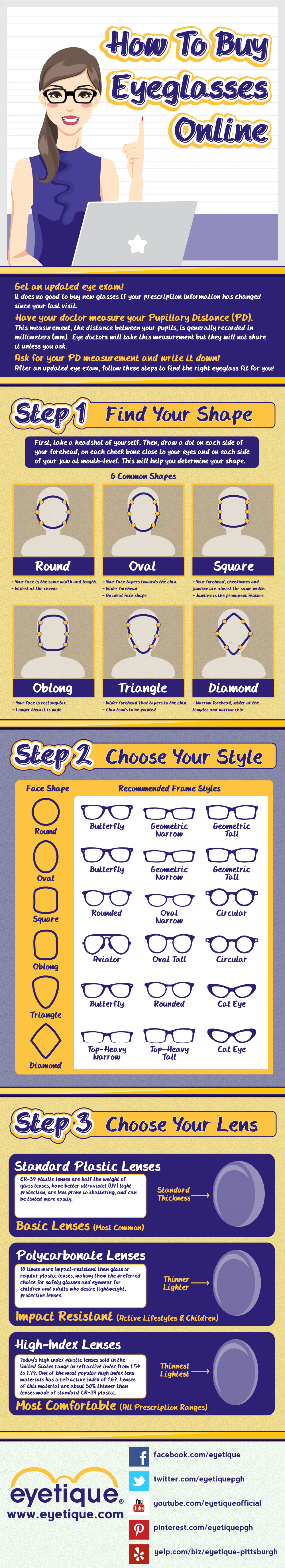 How to Buy Eyeglasses Online Infographic