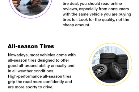How To Buy New Tires Online In Louisiana Infographic