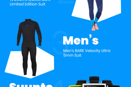 How to Buy Quality Diving Gear Online Infographic