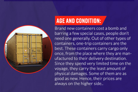 How To Buy Shipping Containers At The Right Prices? Infographic