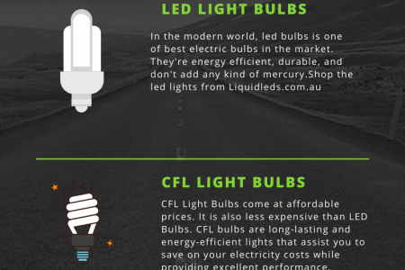 How to Buy the Best Light Bulbs  Infographic