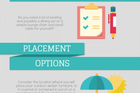How To Buy Wicker Furniture Infographic
