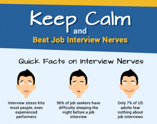How to Calm Job Interview Nerves