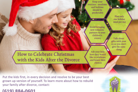 How to Celebrate Christmas with the Kids After the Divorce Infographic