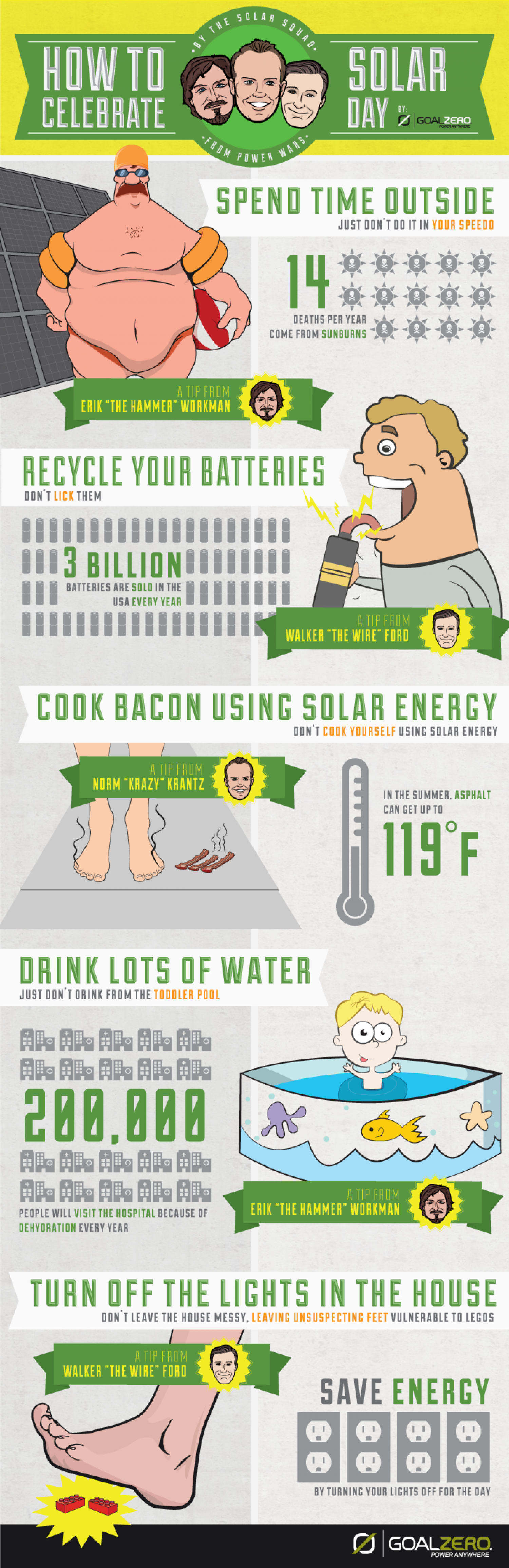 How to Celebrate Solar Day Infographic