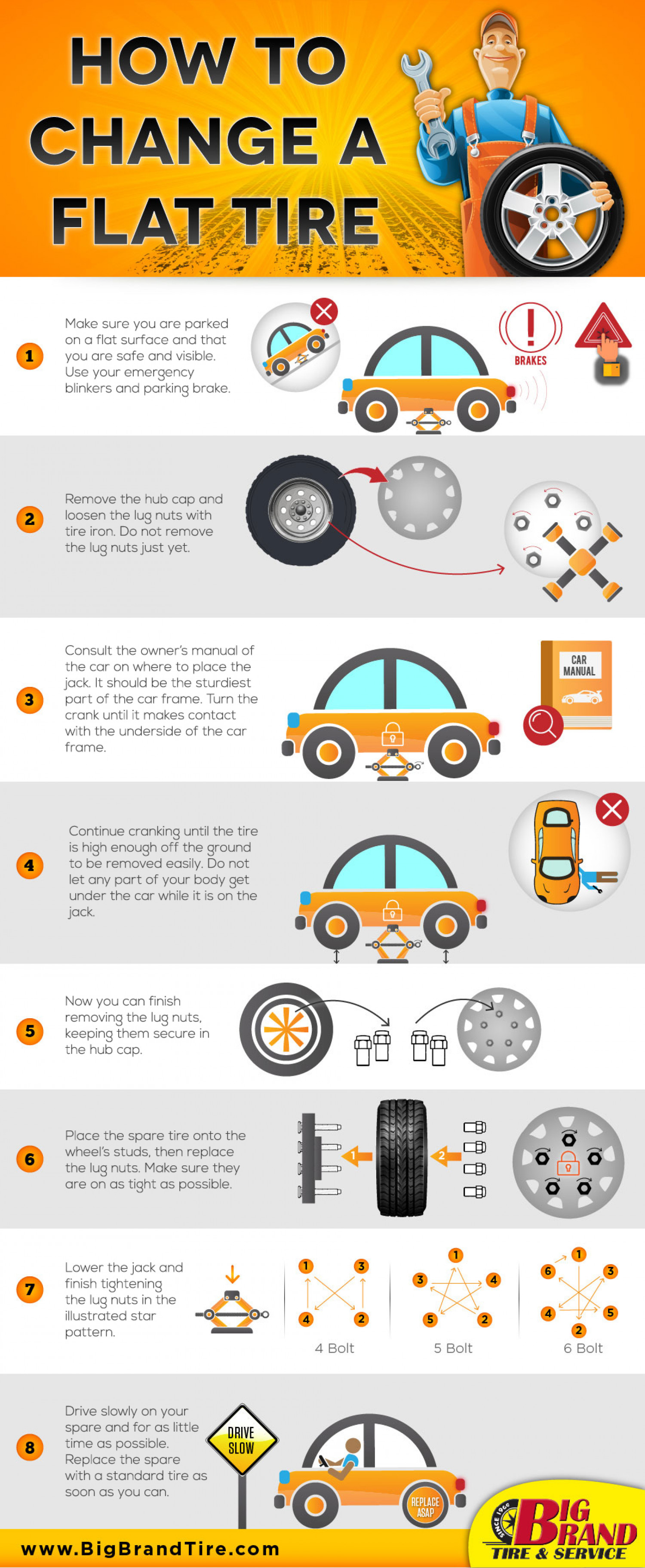 how to change a flat tire How to change a tire if you drive a car with any regularity, you're going to get a flat it's not a question of if it'll happen, but when 1 make sure you've got a proper jack, wrench and spare .