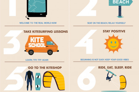 How to change your Life Infographic