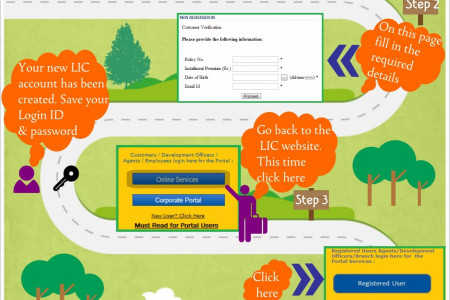 How to check LIC Policy status online Infographic