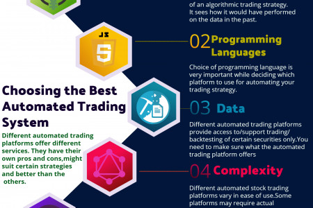 How To Choose A Forex Automated Trading Strategy Infographic