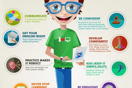 How to choose a good Graphics Designer? Infographic
