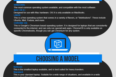 How to choose a laptop Infographic