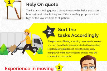How to Choose a Moving Company Infographic