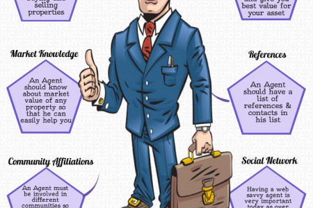 How To Choose A Real Estate Agent Infographic