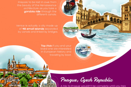How to Choose a Romantic Holiday Destination Infographic