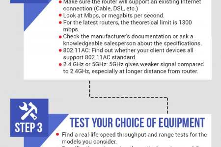 How to choose a router Infographic