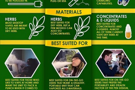 How to choose a vaporizer Infographic