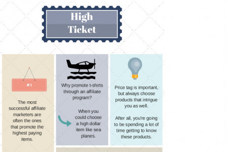 How to Choose an Affiliate Program Infographic