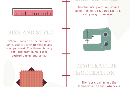 How To Choose Bella Solids Fabric? Infographic
