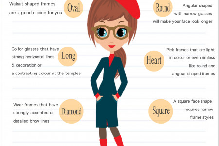 How To Choose Best Glasses For Women Over 50 Years Infographic