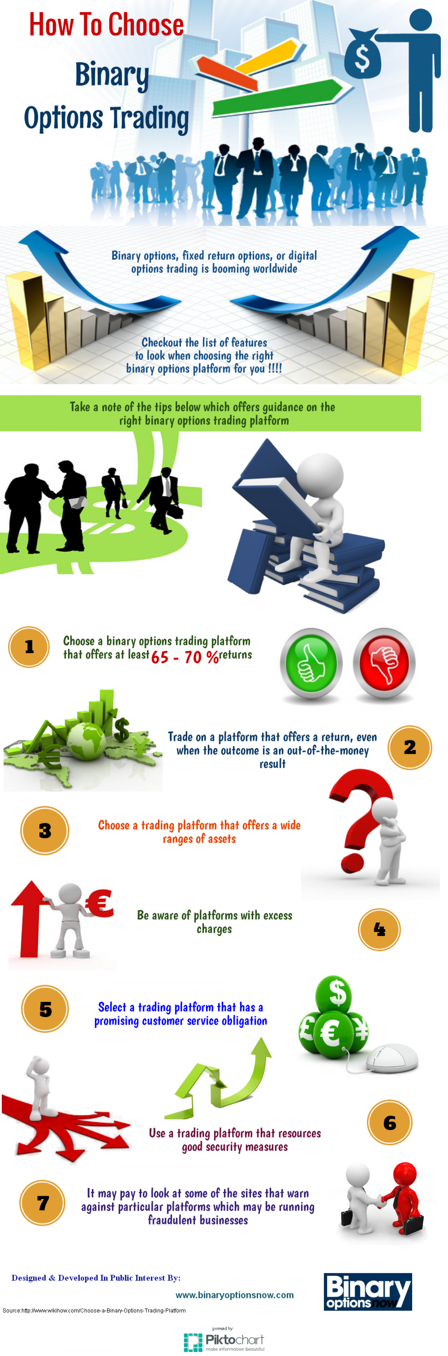 binary options infographics
