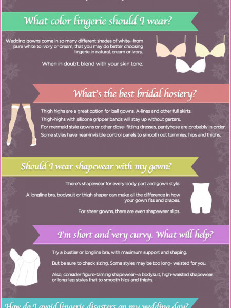 How To Choose Bridal Lingerie Infographic