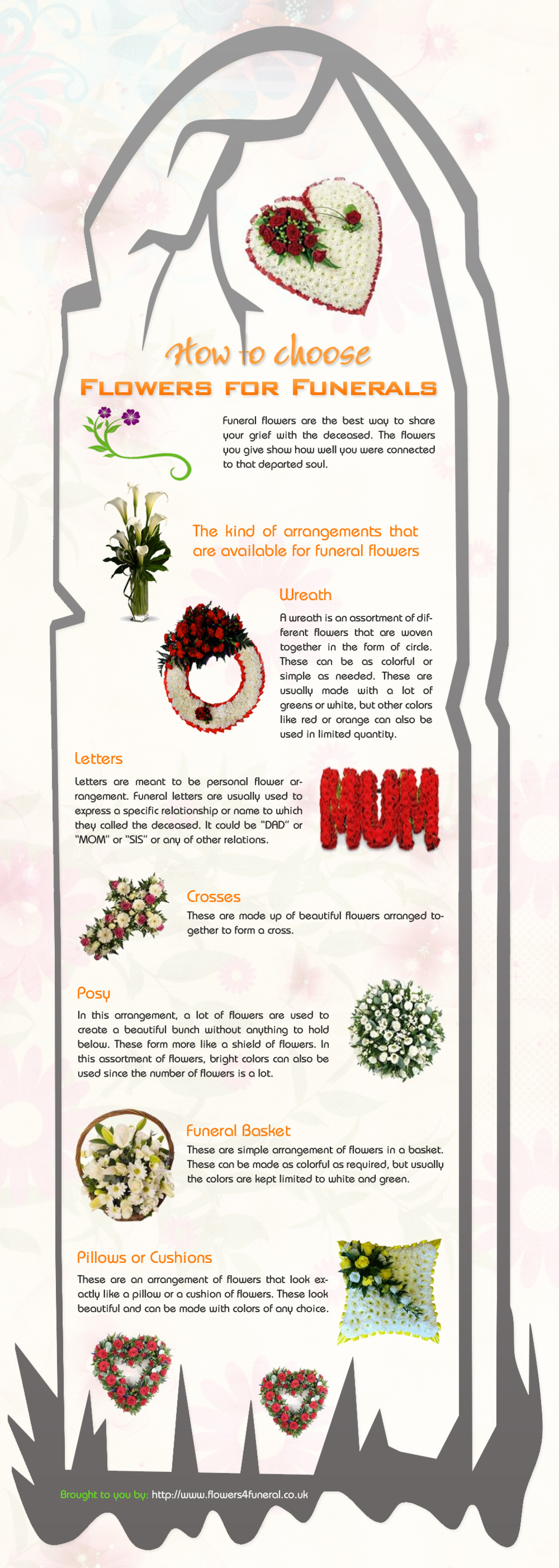 How to choose Flowers for Funerals Infographic