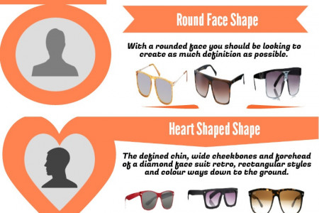 How To Choose Right Sunglasses For Men Infographic