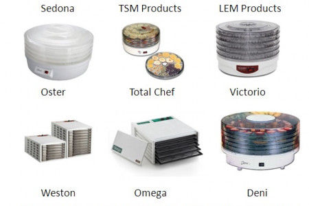 How to choose the best food dehydrator Infographic