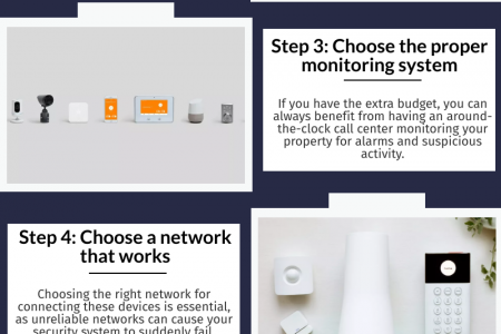 How to choose the best Home Security System Infographic