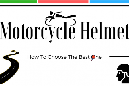 How To Choose The Best Motorcycle Helmet Infographic