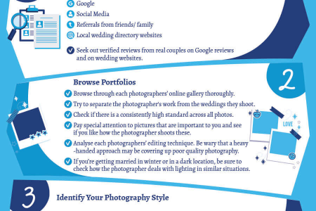How to Choose The Best Photographer for your Wedding Ceremonies Infographic