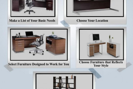 How to Choose the Perfect Office Furniture Infographic