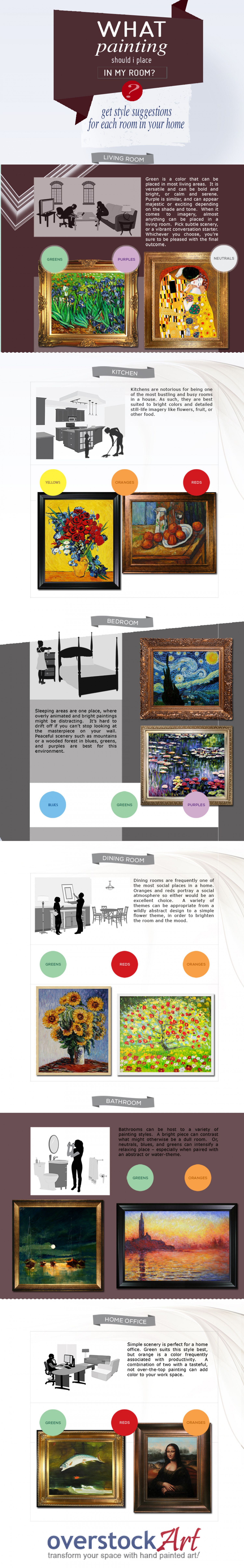 How to choose the perfect painting for your room  Infographic