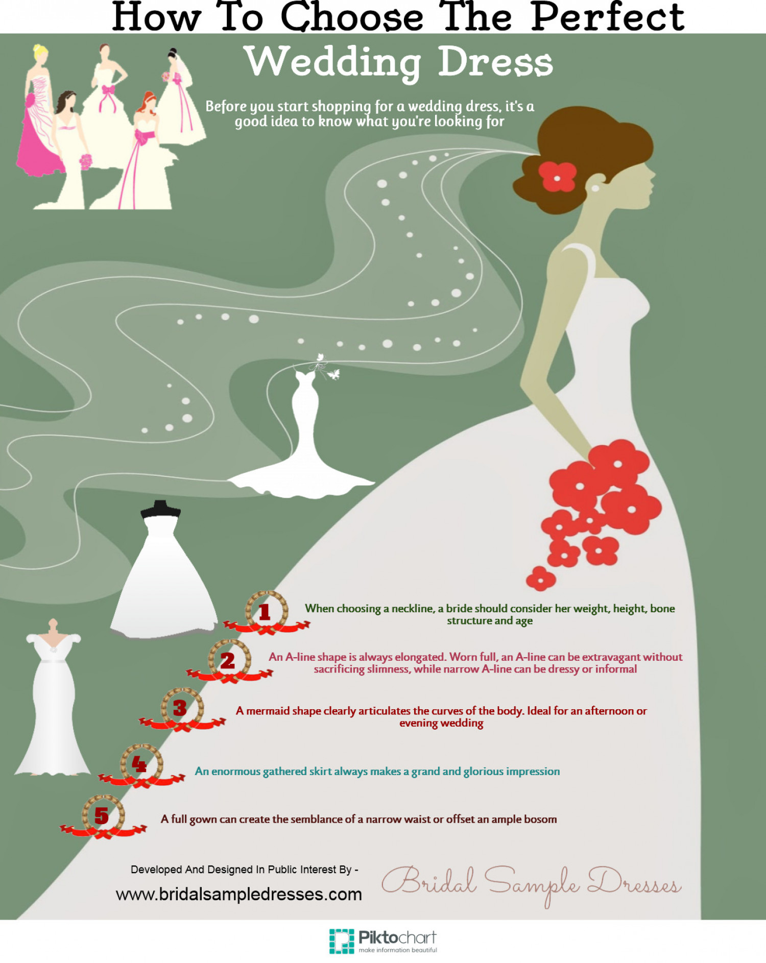How To Choose The Perfect Wedding Dress Infographic