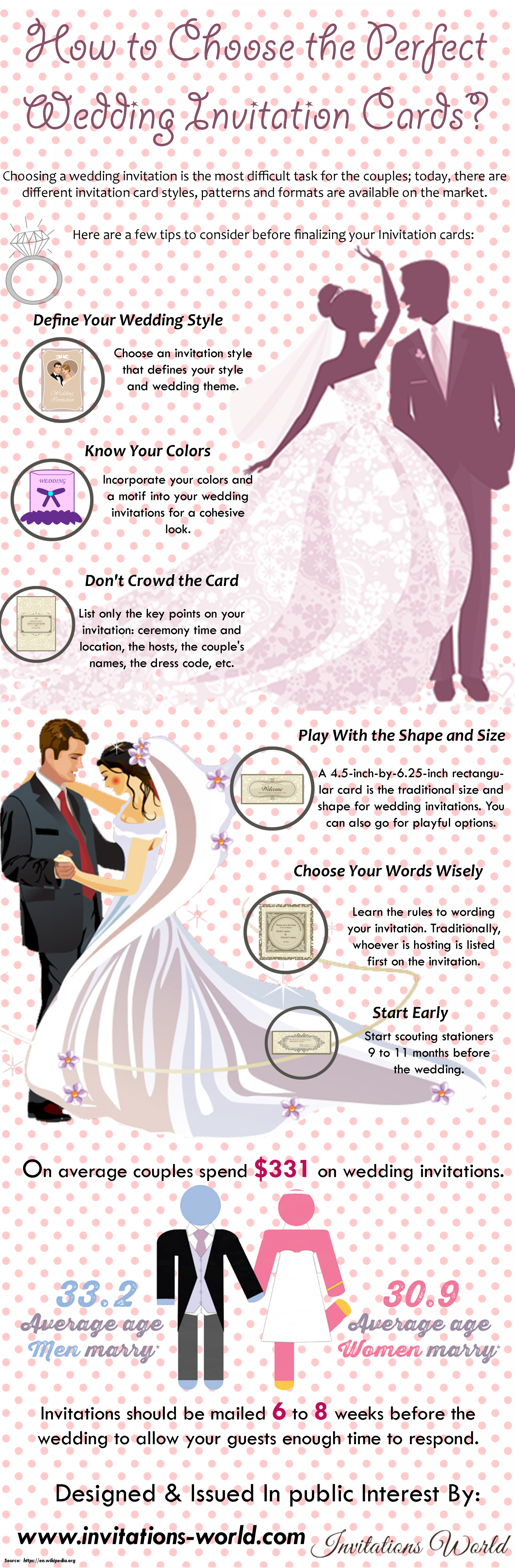 how to choose wedding invitation cards - 28 images - how to choose ...