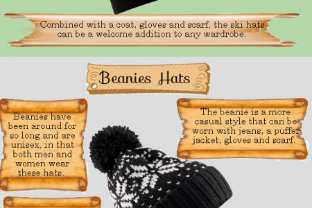 How to Choose the Perfect Winter Hat Infographic
