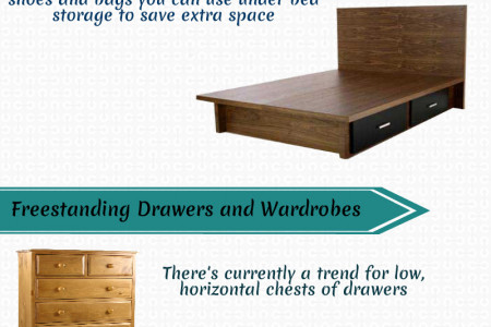 How to choose the right bedroom storage Infographic