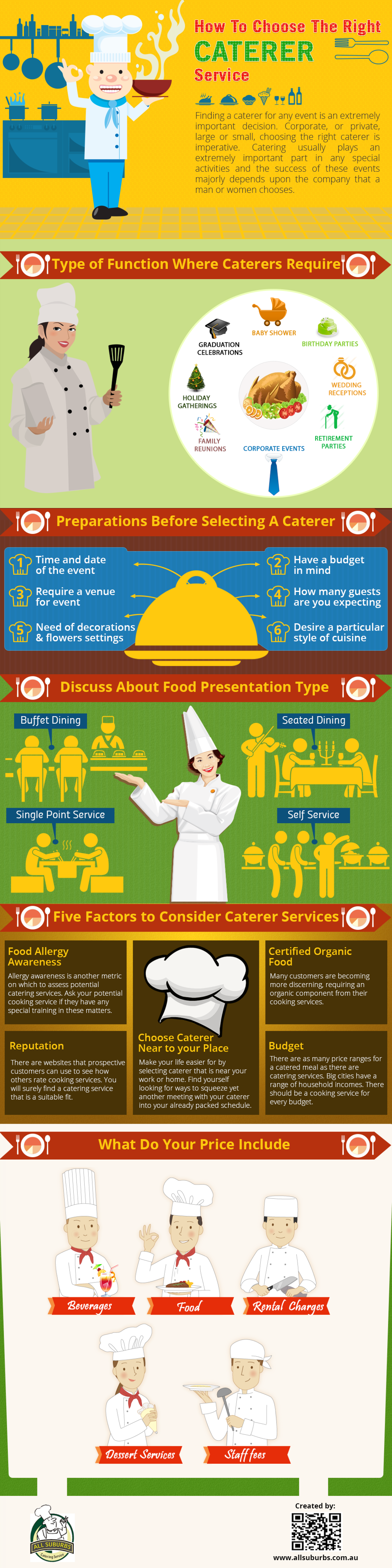 How To Choose The Right Caterer Service Infographic