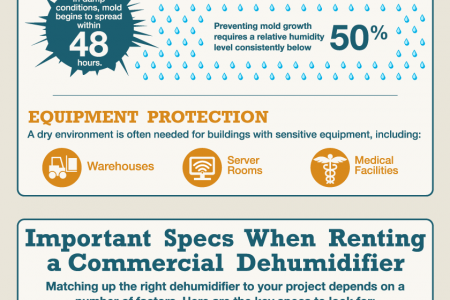 How to Choose the Right Commercial Dehumidifier Infographic
