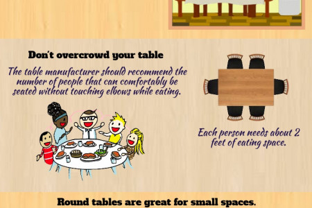 How to Choose the Right Dining Table Infographic